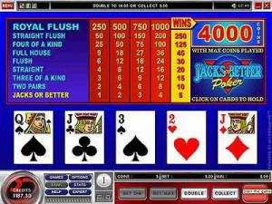 Online Video Poker Automat